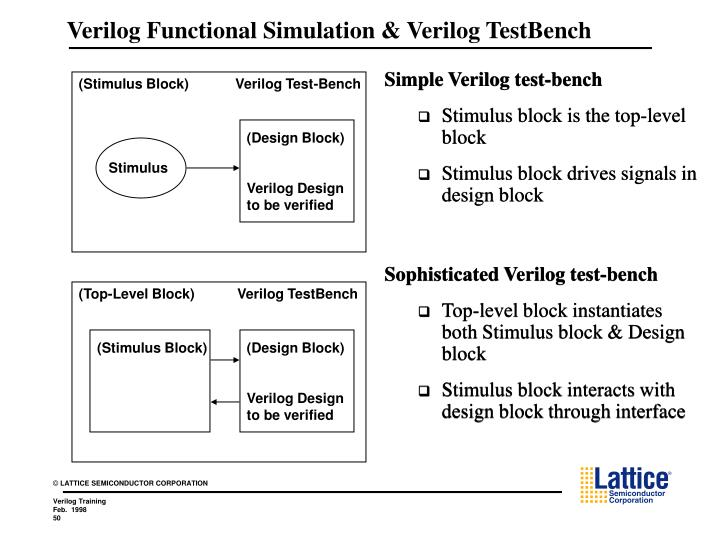 Verilog Functional Simulation & Verilog TestBench