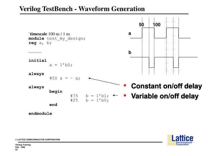 Verilog TestBench - Waveform Generation