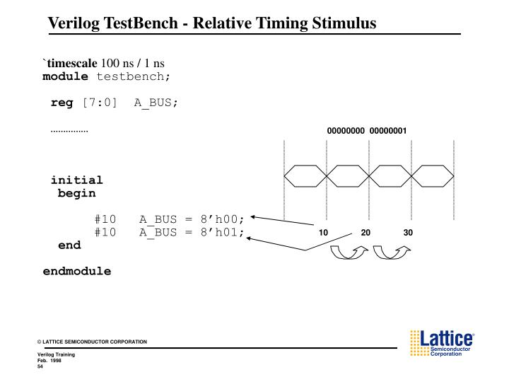 Verilog TestBench - Relative Timing Stimulus