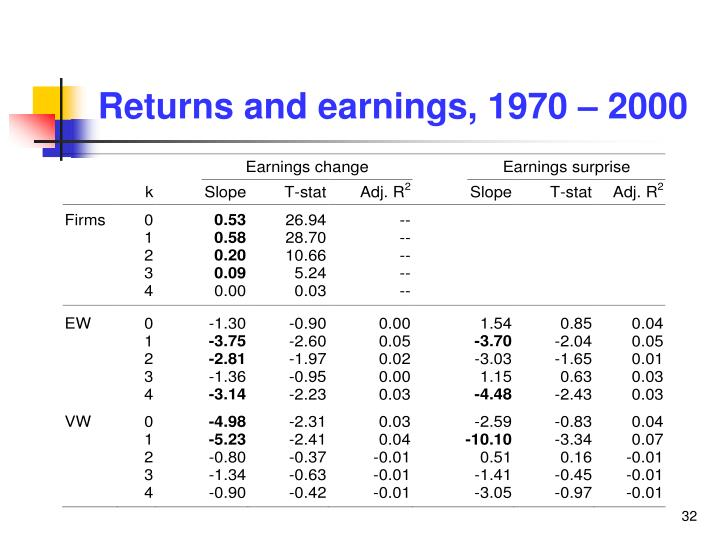 Returns and earnings, 1970 – 2000