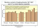 nicotine content of leading brands nz 1997 per 0 7 g moist tobacco cigarette