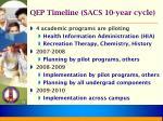 qep timeline sacs 10 year cycle