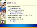sacs cycle