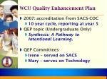 wcu quality enhancement plan