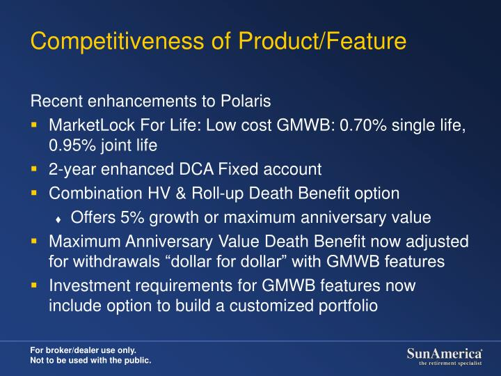 Competitiveness of Product/Feature