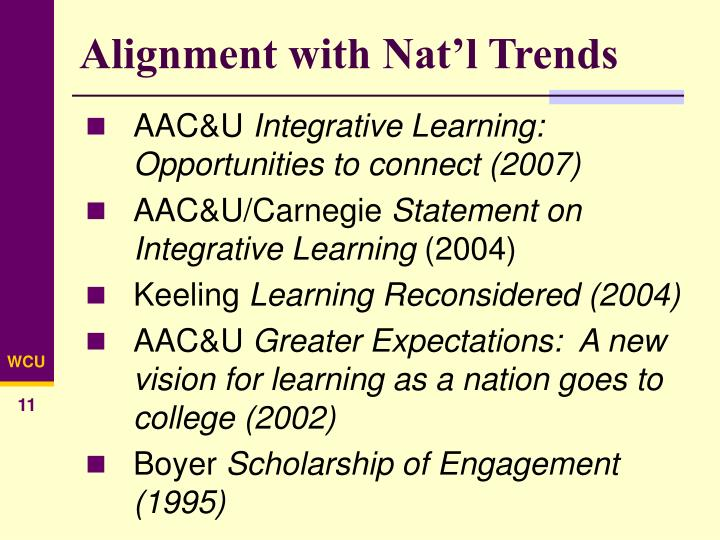 Alignment with Nat'l Trends