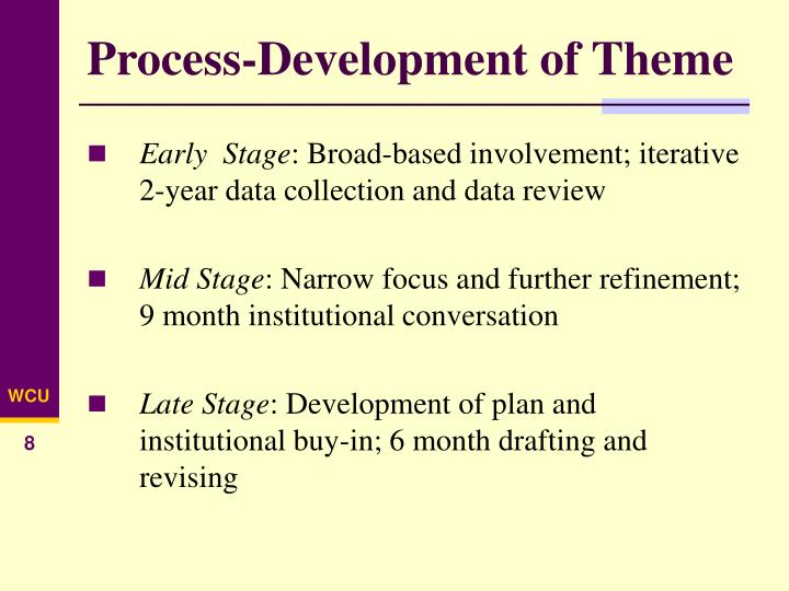 Process-Development of Theme