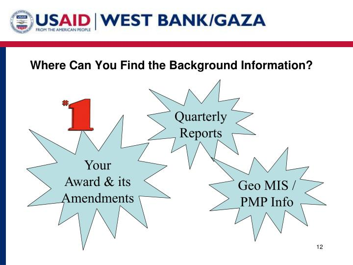 Where Can You Find the Background Information?