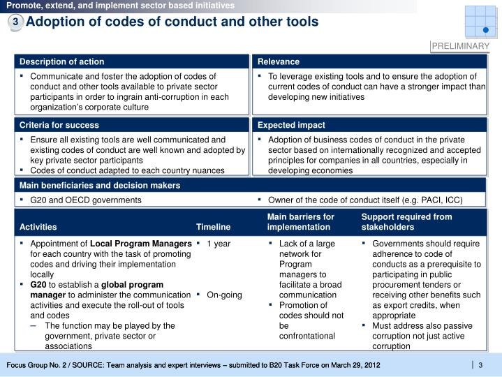 Adoption of codes of conduct and other tools