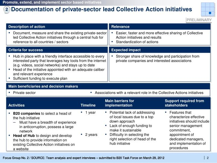 Documentation of private sector lead collective action initiatives