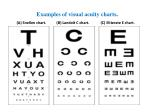 examples of visual acuity charts a snellen chart b landolt c chart c illiterate e chart