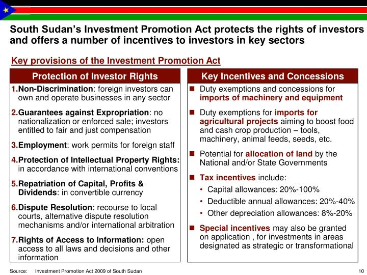 South Sudan's Investment Promotion Act protects the rights of investors and offers a number of incentives to investors in key sectors
