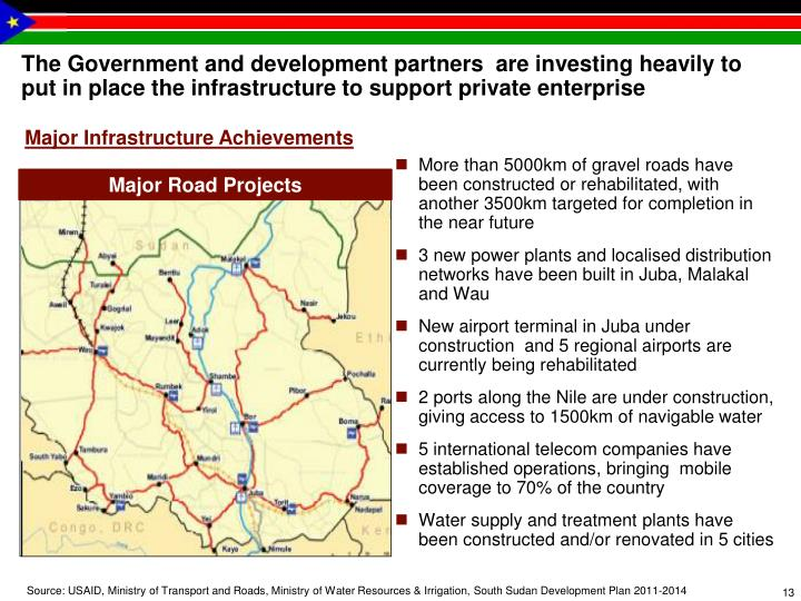 The Government and development partners  are investing heavily to put in place the infrastructure to support private enterprise