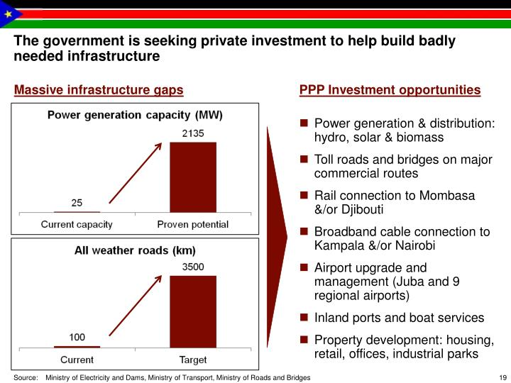 The government is seeking private investment to help build badly needed infrastructure