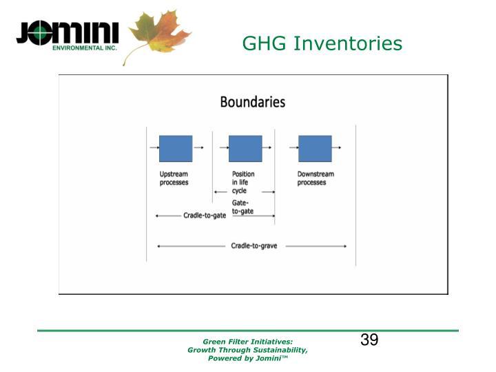 GHG Inventories