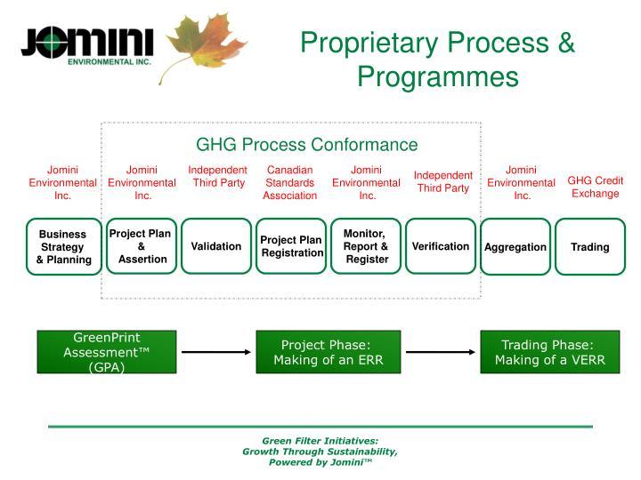 Proprietary Process & Programmes