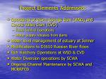 project elements addressed