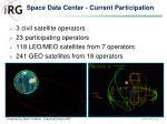 space data center current participation