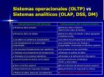 sistemas operacionales oltp vs sistemas anal ticos olap dss dm