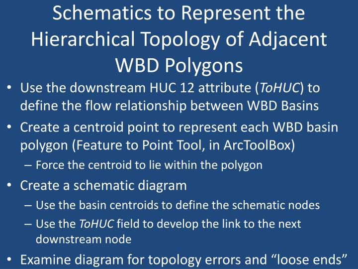 Creating a Schematic Diagram to Using Schematics to Represent the Hierarchical Topology of Adjacent WBD Polygons