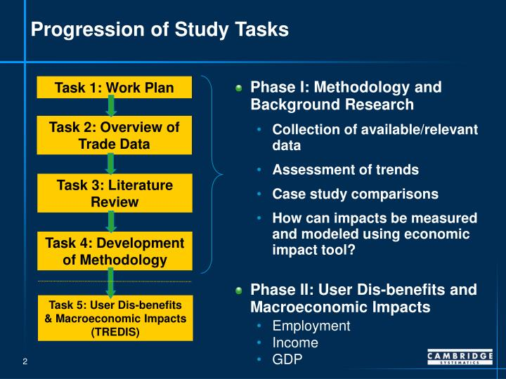 Progression of study tasks