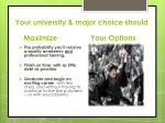 your university major choice should