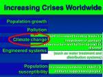 increasing crises worldwide