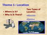 theme 1 location