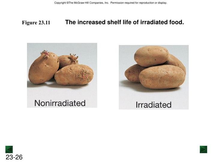The increased shelf life of irradiated food.
