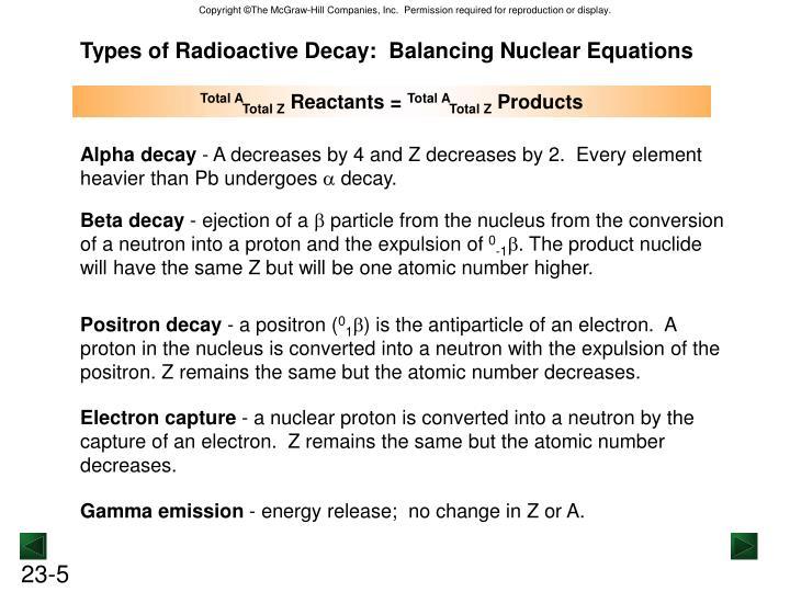 Types of Radioactive Decay:  Balancing Nuclear Equations
