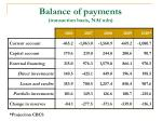 balance of payments transaction basis naf mln