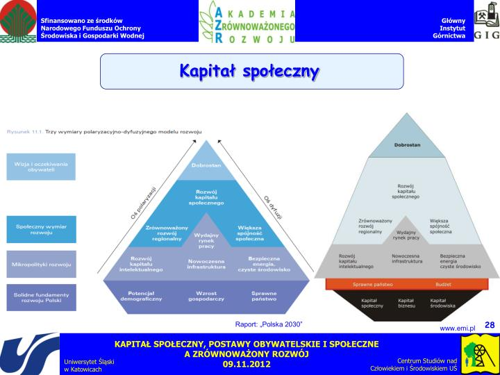 Kapitał społeczny