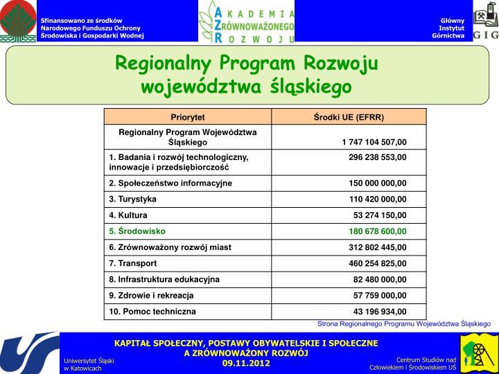 Regionalny Program Rozwoju