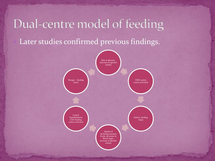 Dual-centre model of feeding