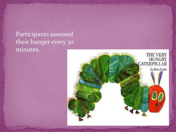 Participants assessed their hunger every 30 minutes.