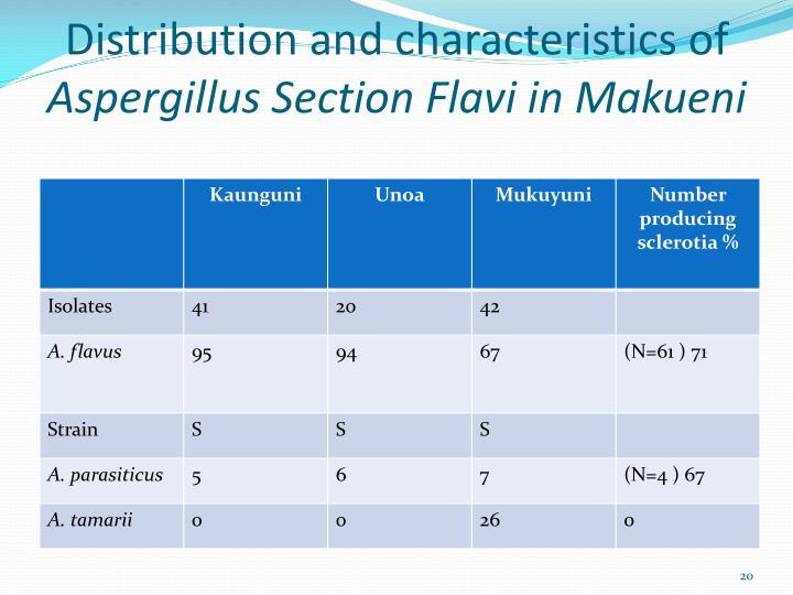 Distribution and characteristics of