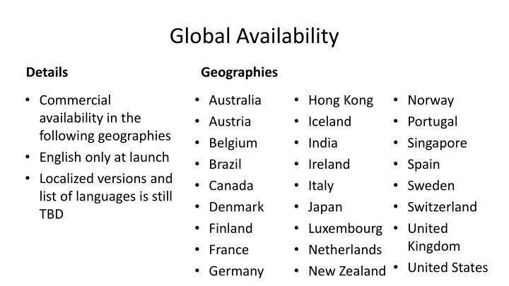 Global Availability