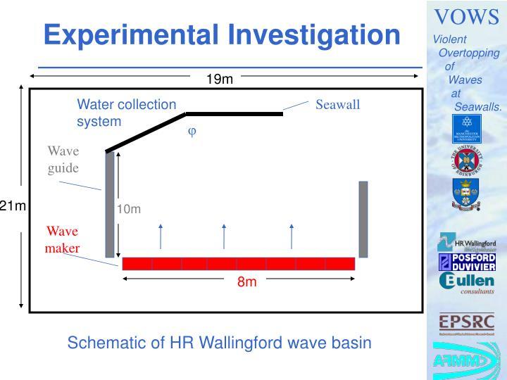 Experimental Investigation