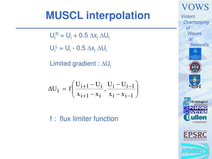 MUSCL interpolation