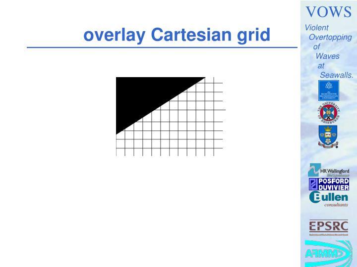 overlay Cartesian grid