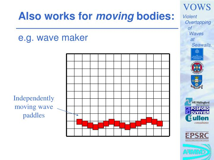 Independently moving wave paddles