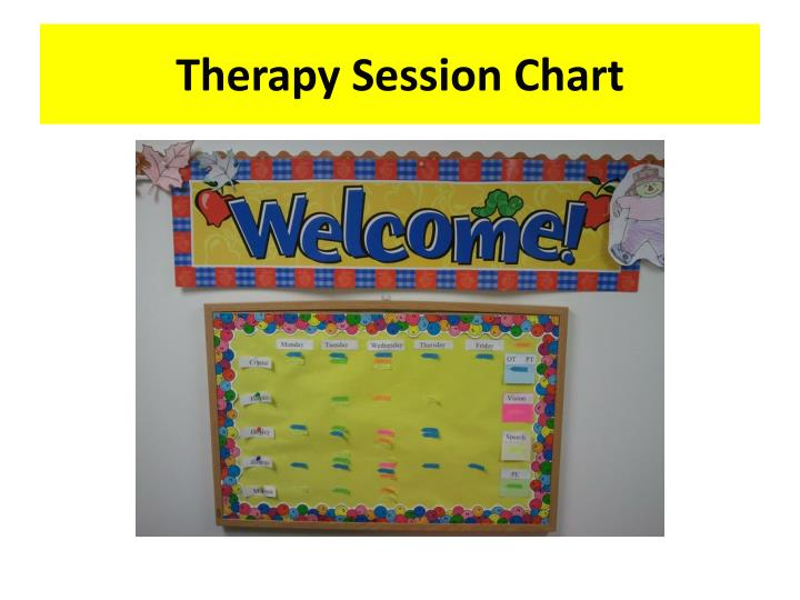 Therapy session chart