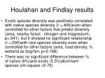 houlahan and findlay results