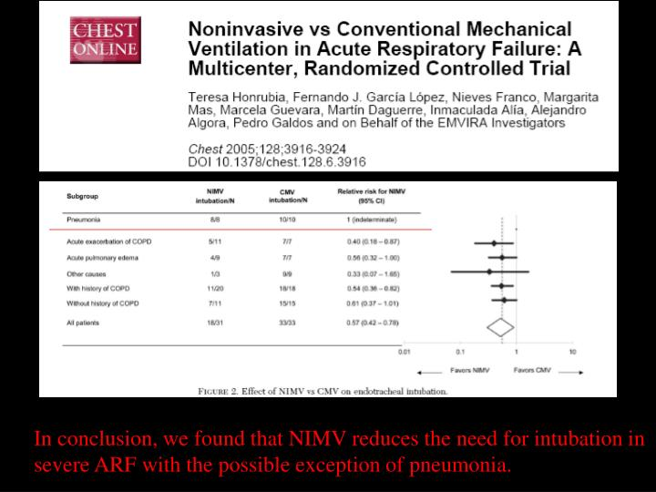 In conclusion, we found that NIMV reduces the need for intubation in severe ARF with the possible exception of pneumonia.