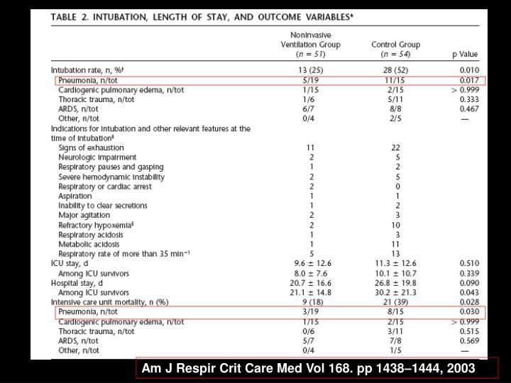 Am J Respir Crit Care Med Vol 168. pp 1438–1444, 2003