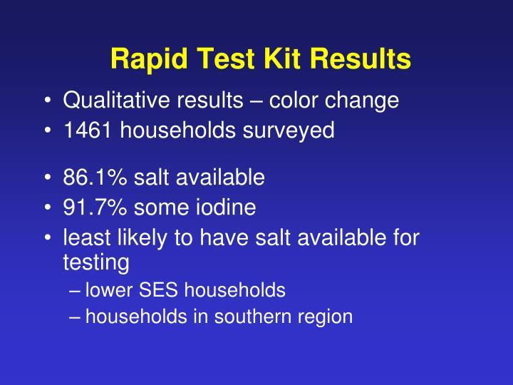 Rapid Test Kit Results