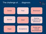 the challenge of diagnosis