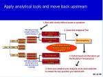 apply analytical tools and move back upstream