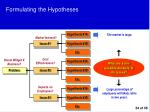 formulating the hypotheses1
