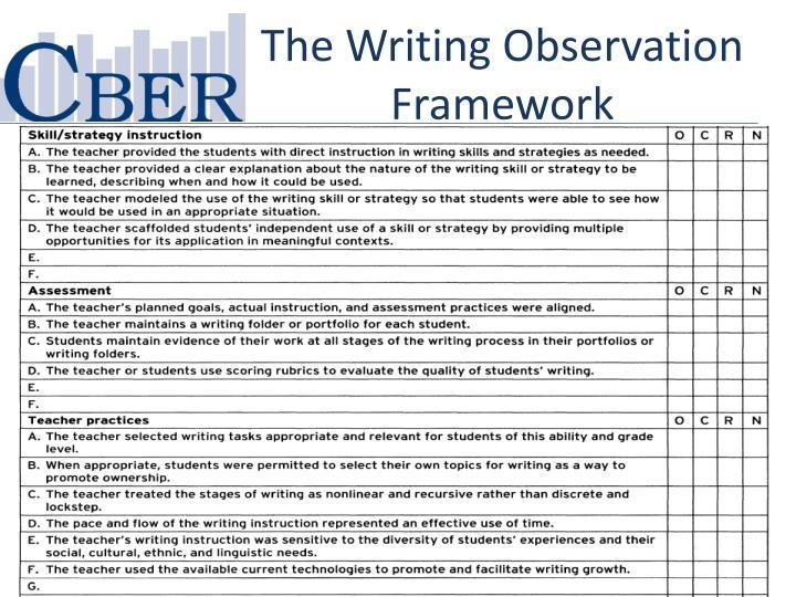 The Writing Observation Framework